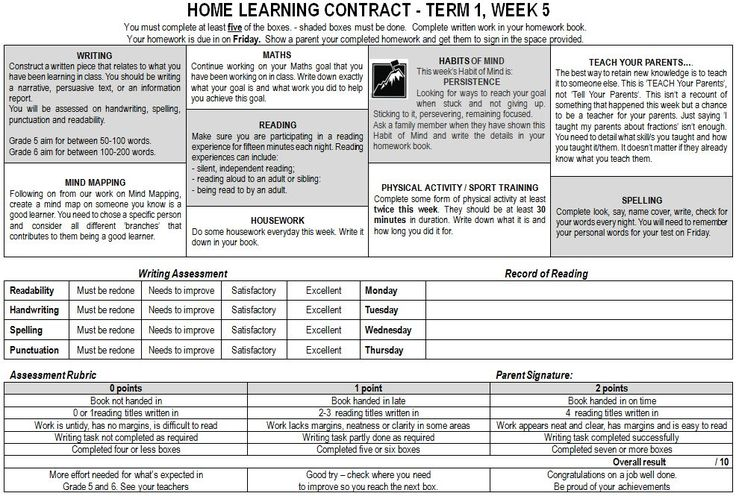 Homework - having choice for students and a clear rubric so kids and parents know what expectations are.