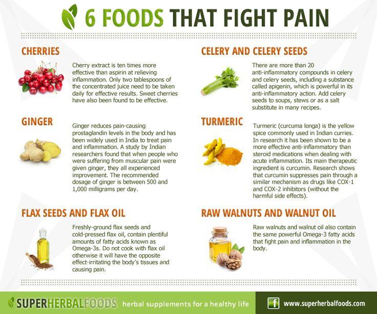 fruits and vegetables to lower uric acid gout dan hiperurisemia adalah relieve gout pain in big toe