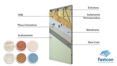 O que é Light Steel Frame? - Dica da Arquiteta