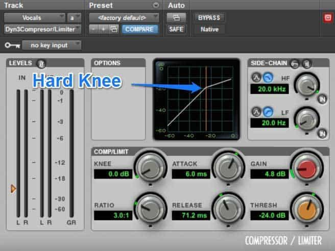 How To Use A Compressor The Easy To Follow Guide 10 Top Tips Audio The Voice Compression
