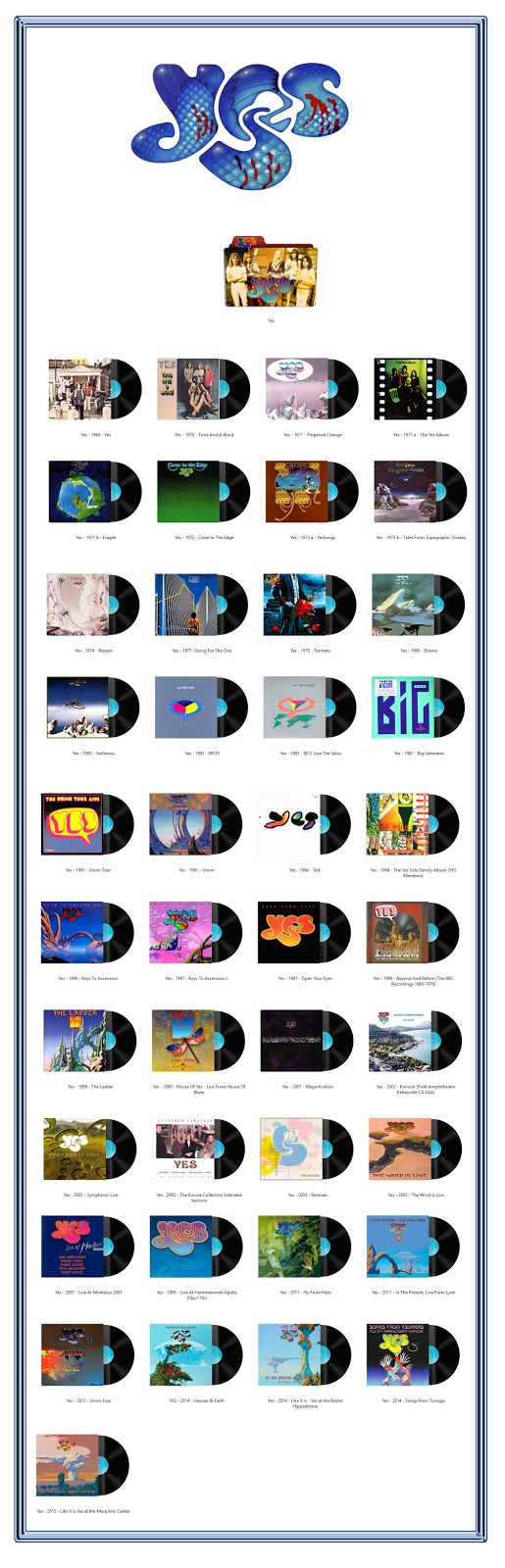 Album Art Icons: Yes Discography Icons (ICO & PNG)
