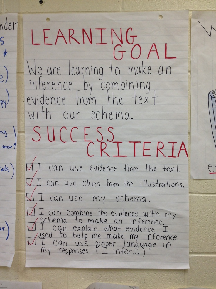 Student/teacher generated success criteria for inferring unit