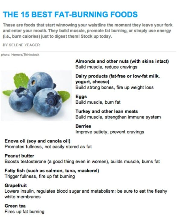 Fat Burn Foods List: 17 Best Images About Health & Fitness On Pinterest