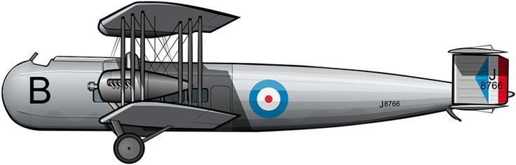 Vickers Victoria de la RAF destacado en Iraq, hacia 1928