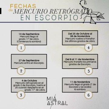 Mercurio retrógrado en Escorpio: fechas clave y el amor | Miastral