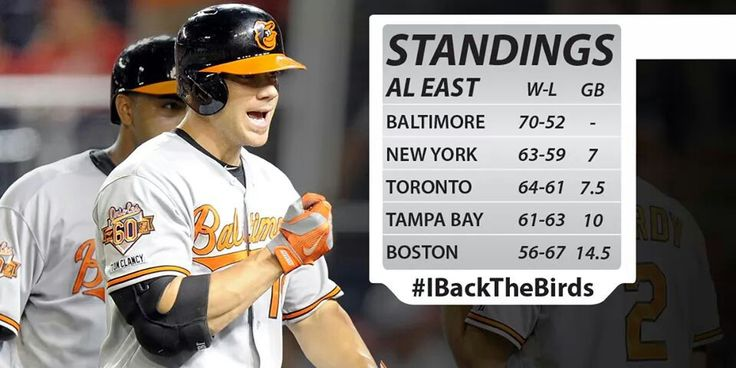 BALTIMORE ORIOLES.  08/18/2014
