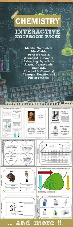Chemistry interactive notebook pages proton neutron - Interactive periodic table game ...