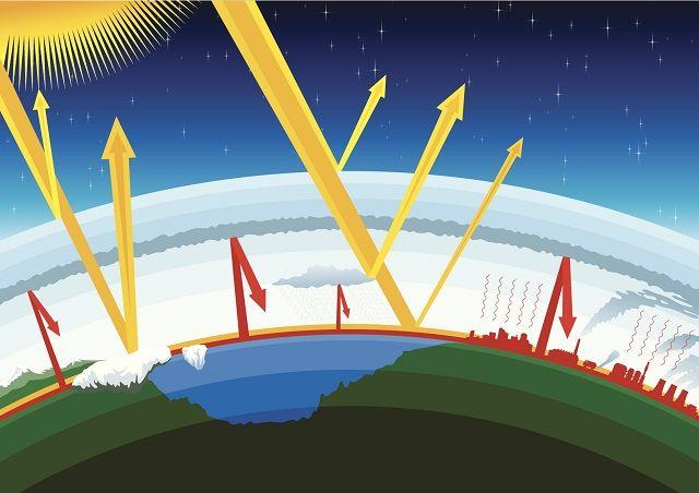 Det er drivhuseffekten, der sørger for at holde jordens temperatur på et niveau, så vi kan leve her. På billedet er drivhusgasserne vist som grå dyner omkring jorden.
