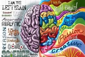 Image result for quotes on creativity and art