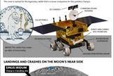 How China's Chang'e-3 Moon Rover Yutu Works