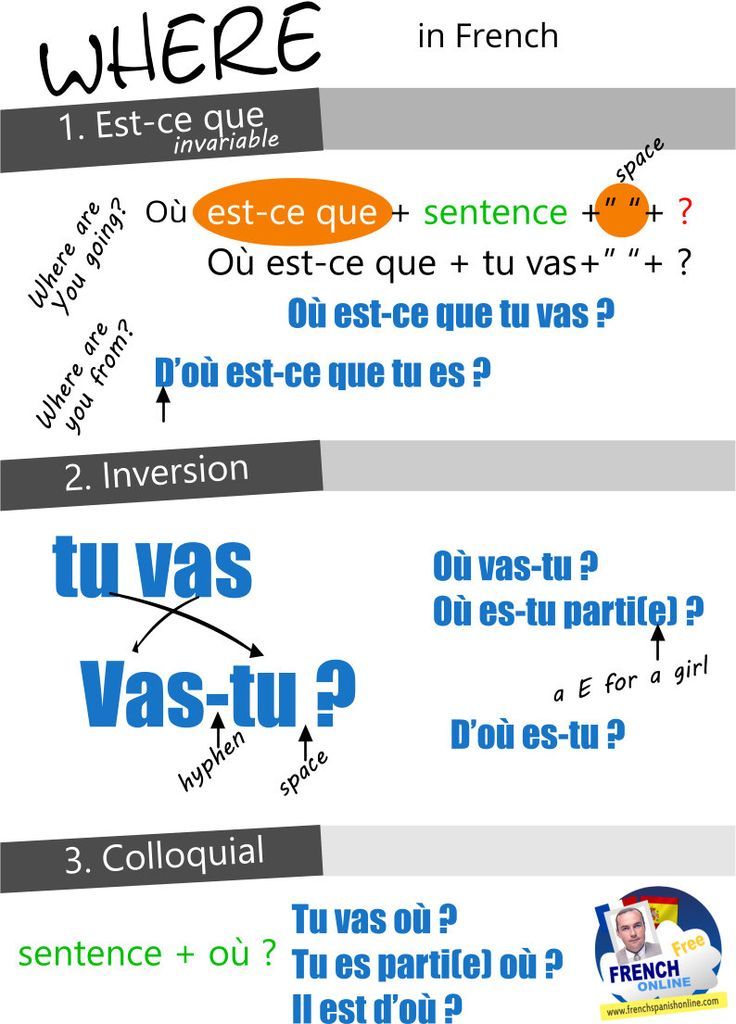 3 ways to ask WHERE in French
