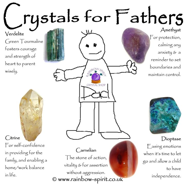 Rainbow Spirit crystal shop - My crystal healing poster for Fathers' Day showing a selection of crystals with properties to support Dads and parenting.