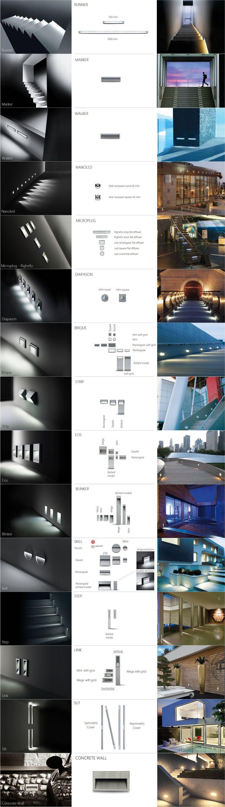 45244d041b243d3cdc3edd91b7a64818--material-board-interior-lighting Wunderbar Led Lampen E14 Warmweiß Dekorationen
