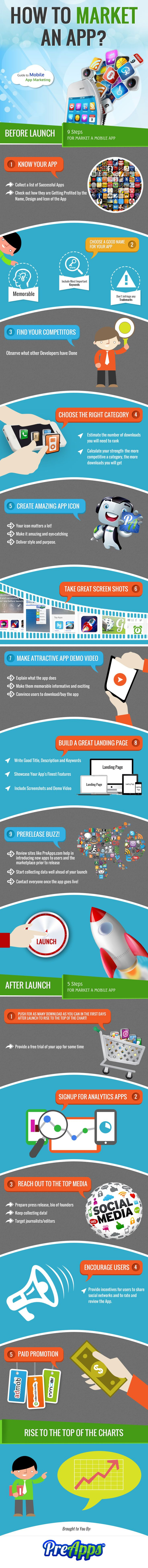 Find This Pin And More On Seo How To Promote Your Mobile App