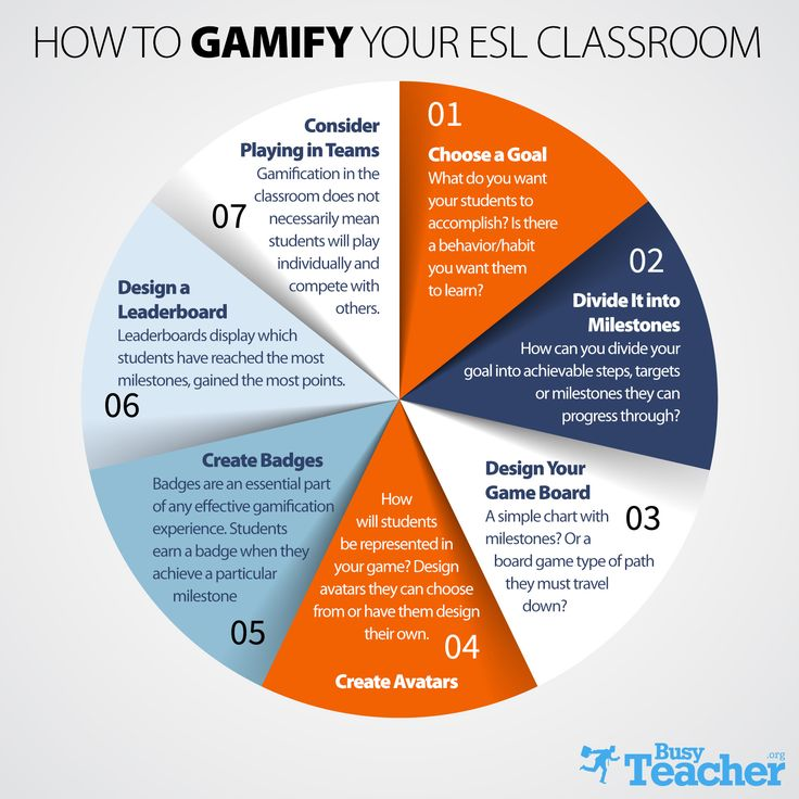 How to Gamify Your ESL Classroom: 7 Easy Steps