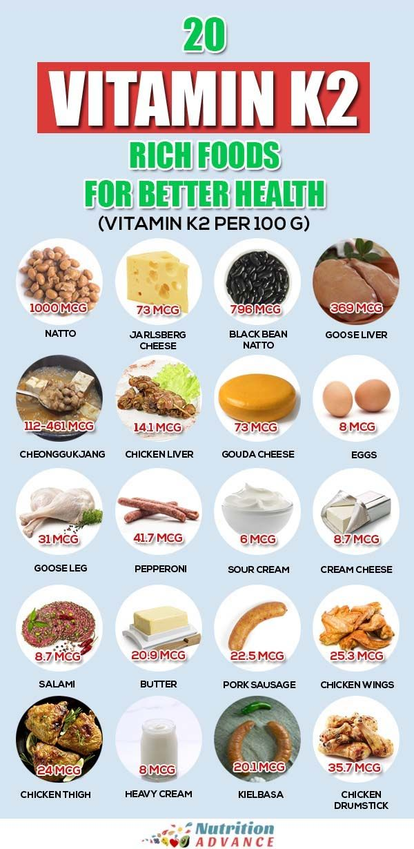 The Top 20 Foods High In Vitamin K2 (Menaquinone)