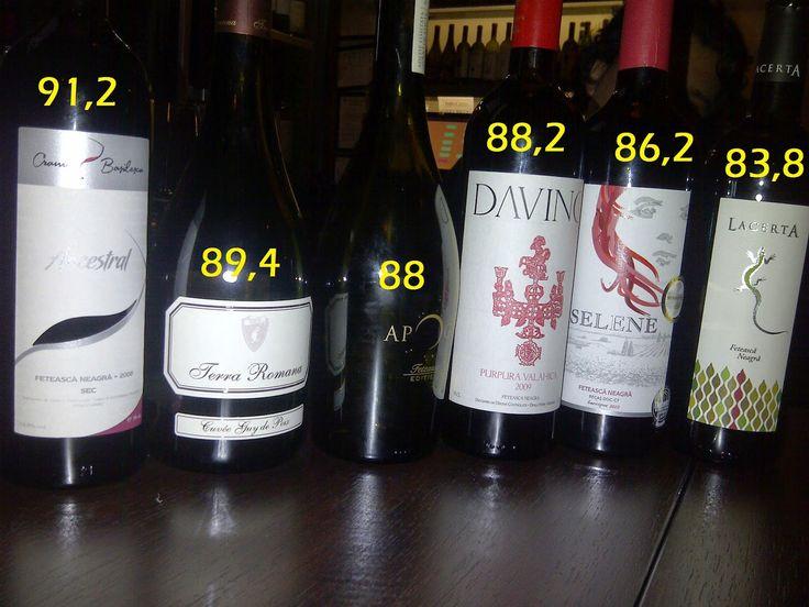 Un blog de vin cu aciditate ridicata: Feteasca Neagra - partea scumpa a raftului