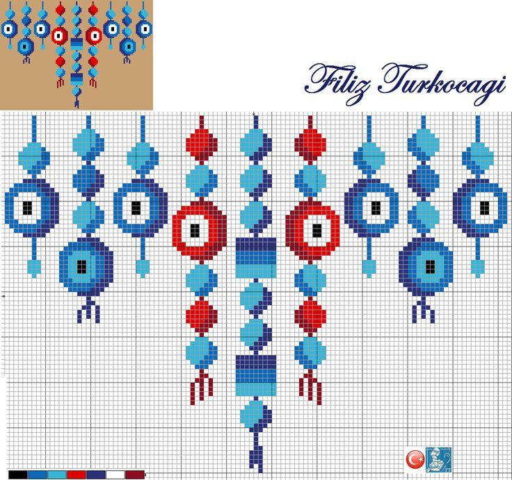 Araya bir nazar çalışması daha katmak istedim...Öylesine, içimden geldi yine :) Designed by Filiz Türkocağı...( Turkish evil eye )
