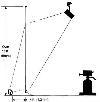 Bateria a ras de suelo, oculta la iluminación para proyectar por detras y dar un mejor efecto en la escenografia