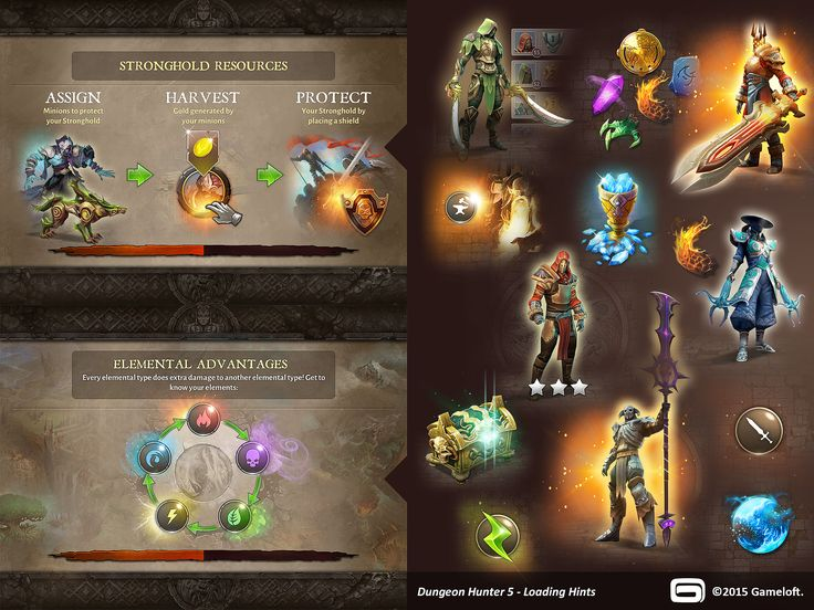 Dungeon Hunter 5 Loading Hints by Panperkin.deviantart.com on @DeviantArt