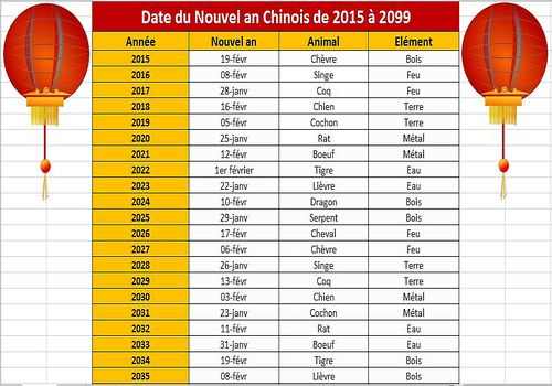 Telecharger Calendrier Nouvel an chinois de 2015 à 2099