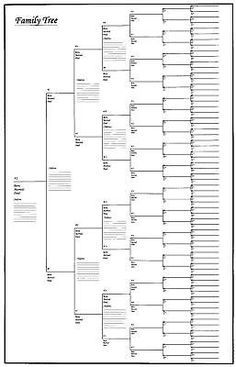 Blank Family Tree Chart Template Ancestry Pinterest Family