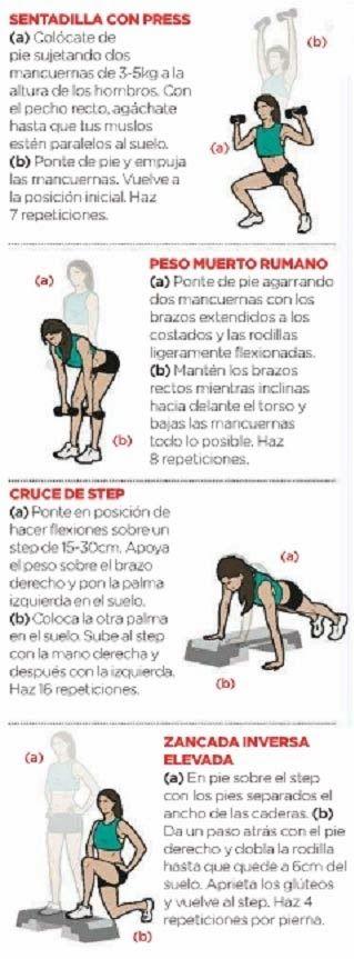A ENTRENAMIENTO SEGÚN EL TIPO DE CUERPO DE MUJER | Aptitud Fitness