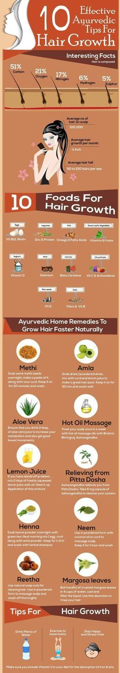 home remedies for hair fall and regrowth, how to stop hair fall immediately, how to stop hair fall and regrow hair naturally, how to stop hair fall and grow new hair, hair fall treatment in hindi, hair fall treatment shampoo, how to stop hair fall immediately home remedies, hair fall control oil,