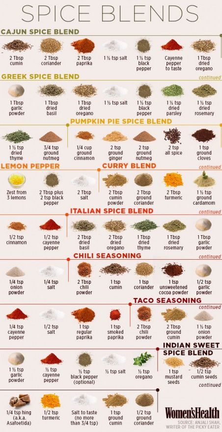 Want to use spices to make your food pop? Why not try mixing these on your next camping trip! #camping #cooking