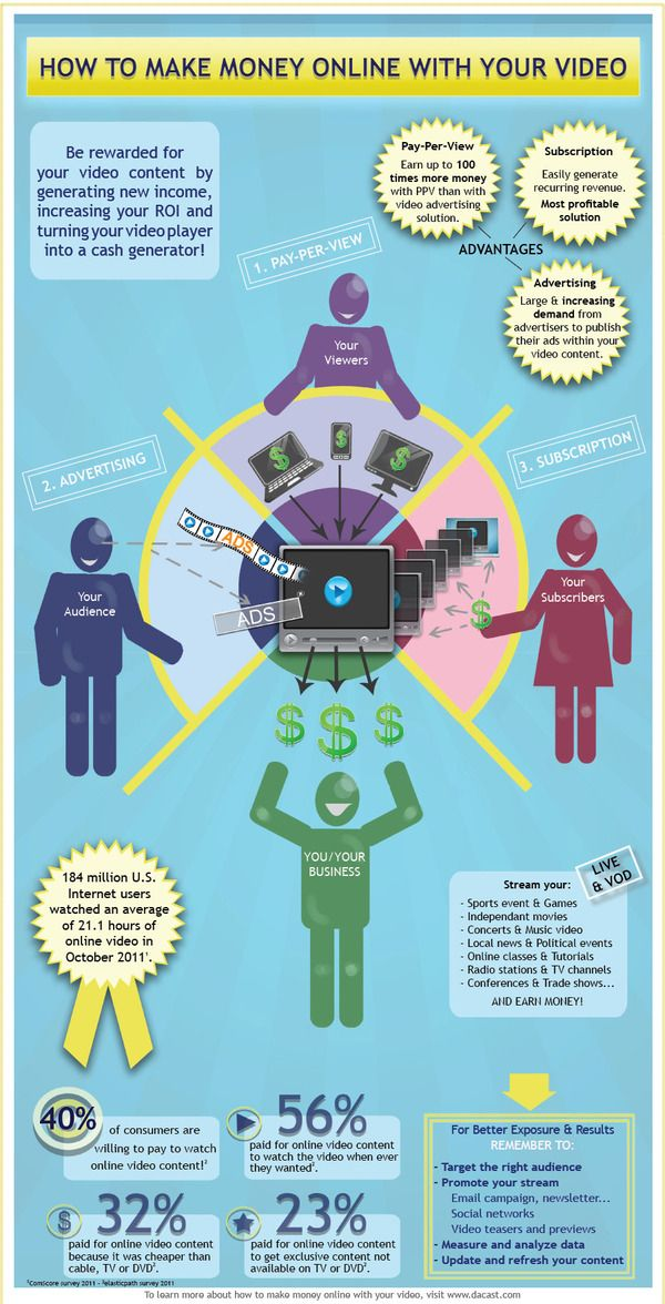 20 best Custom PHP Development Services images on Pinterest Web - poster f amp uuml r die k amp uuml che