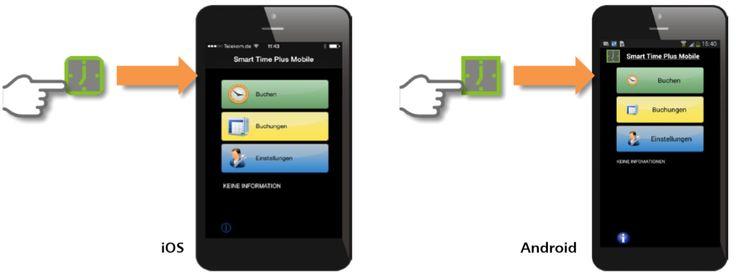 Smart Time App re1
