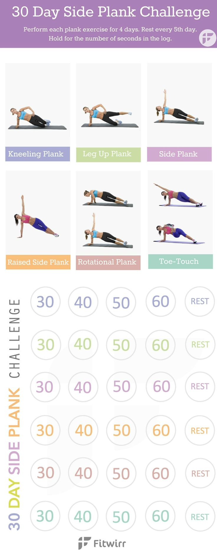 30 Day Side Plank Challenge to melt your love handles and redefine your side abs.