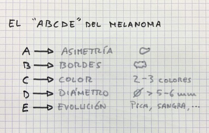 """El """"ABCDE"""" del melanoma"""
