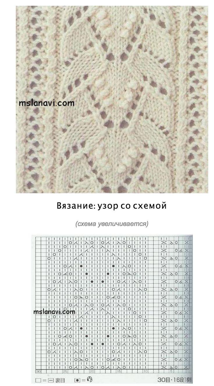 """gefunden auf """"mslanavi.com"""" sehr schöne Mustersammlung"""