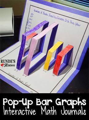 Math Journal Sundays - Bar Graphs - Pop-Up Bar graphs and double bar graphs for interactive math journals or as a stand-alone activity.