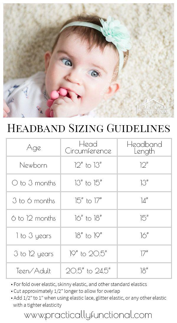 Really useful baby headband size chart