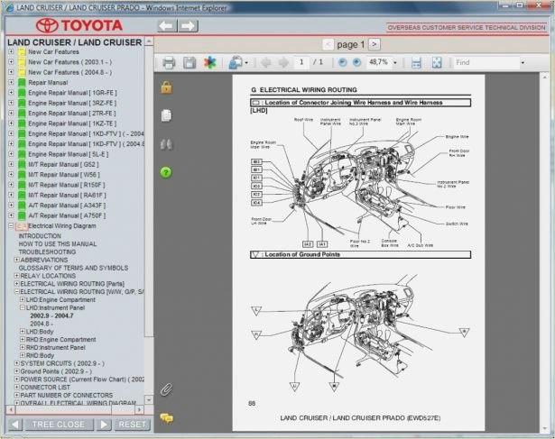 Glamorous Toyota Prado 150 Wiring Diagram Pdf Best Image Prado Toyota Diagram