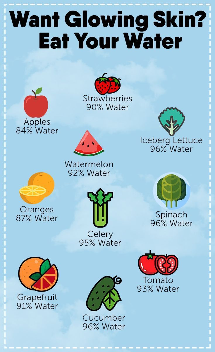 Here are some delicious ways to eat your water.  Also you can use a skin care pr…