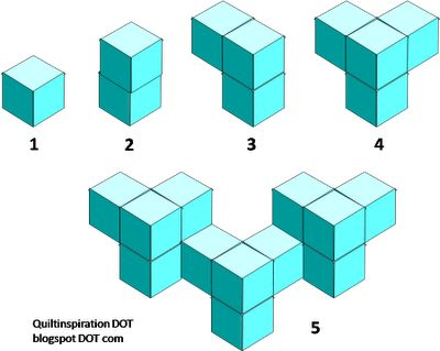 Visualization of Ypsilon illusion: As in all tumbling blocks, the basic blocks (step 1) are made of light, medium and dark values. The shading creates the illusion of a three dimensional cube (we used 25%, 50% and 80% values). We took individual blocks and stacked them, one at a time, to form the Y shape (step 4). If you count the number of light, medium and dark diamonds in step 4 you'll see that there are 3 of each. The pattern is then formed by staggering the Y shapes, as shown (step 5).