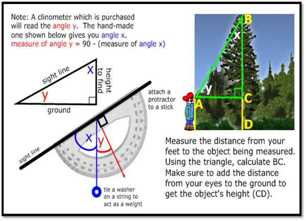 outdoor trigonometry activities - Google Search