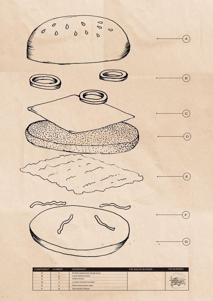 burger 2 - Henry Fraser
