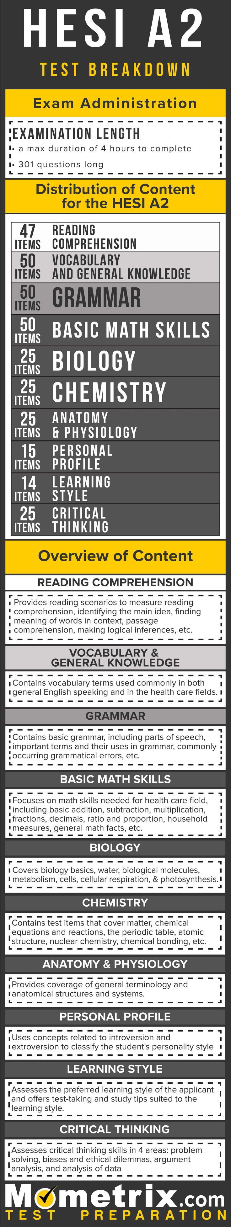 hesi a2 studyguide This pin was discovered by kristian shafik discover (and save) your own pins on pinterest.