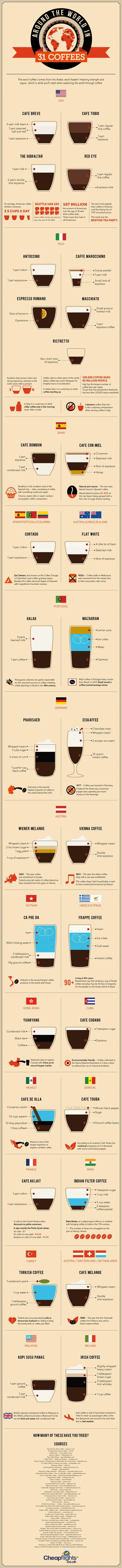Around the world (31 Coffees)