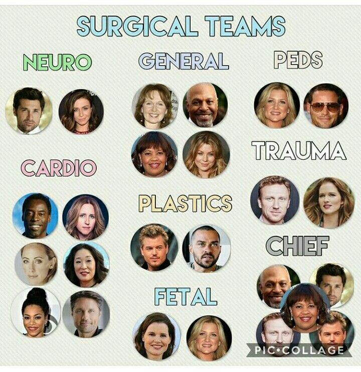 150 best Greys Anatomy images on Pinterest | Grey\'s anatomy, Grays ...