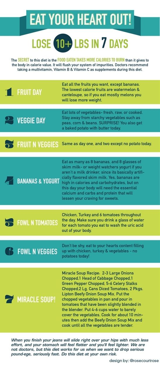 7 day diet - Popular Health & Fitness Pins on Pinterest