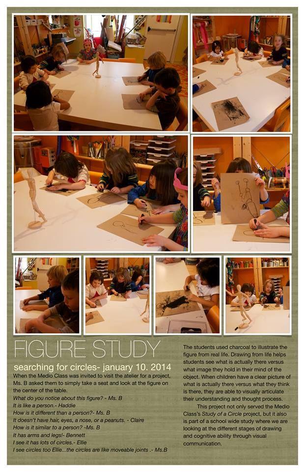 Bambini Creativi Figure Study Documentation