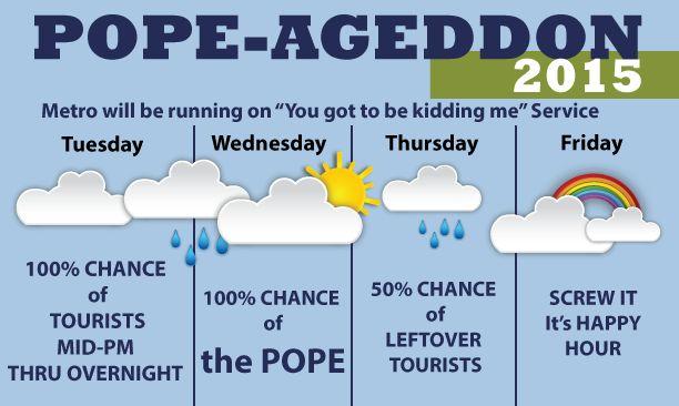 Your forecast for #PopeInDC  via @dcartist