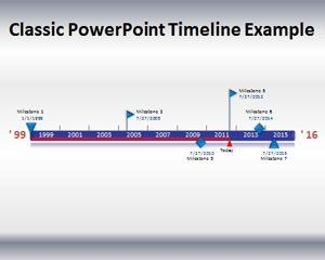 Classic PowerPoint Timeline Template is a free template that shows how to create a simple timeline for PowerPoint presentations using Office Timelineaddin