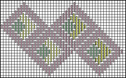 Eyes Right Decorative Stitch Diagram 3