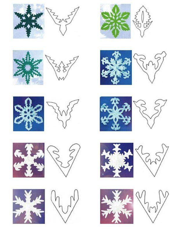 Mejores 37 imágenes de costura en Pinterest   Proyectos de costura ...